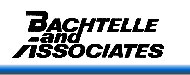 Bachtelle & Associates logo